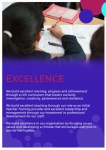We build excellent learning, progress and achievement through a rich curriculum that fosters curiosity, investigation, creativity, perseverance and resilience. We build excellent teaching through our role as an Initial Teacher Training provider and excellent leadership and management through our investment in professional development for our staff. We build excellence in our organisation by focusing on our values and developing a climate that encourages everyone to aim for the highest.